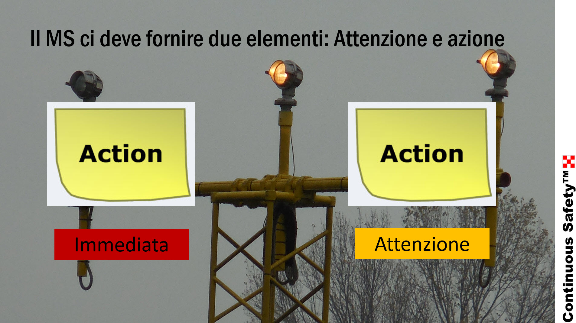 Action and attention mycs.swiss